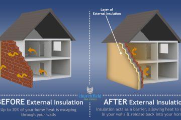 ISO Πιστοποίηση θερμομόνωσης